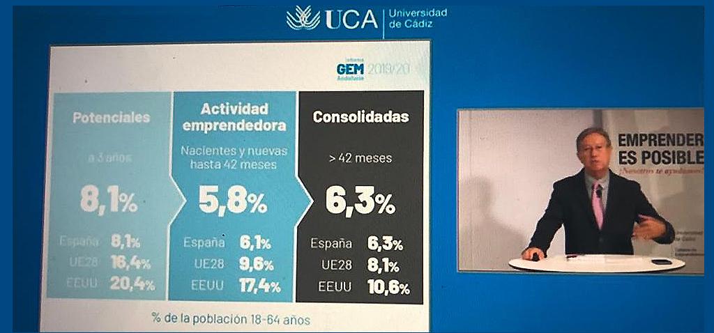 La UCA presenta el informe GEM Andalucía 2019/20 con un índice del 5,8% de actividad emprendedora naciente